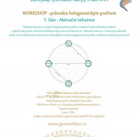 Průvodce hologenetickým profilem – workshop v Jičíně